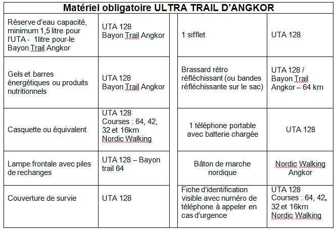 Matériel obligatoire UTA 2018